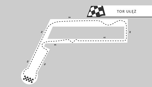 Tory wyścigowe dla początkujących kierowców